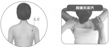 急性乳腺炎按摩