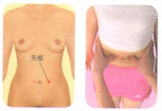 腹痛-腹胀按摩