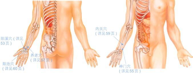 腕管综合征按摩